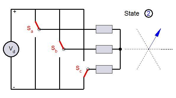 Electrical and Electronics Engineering : ANIMATION OF