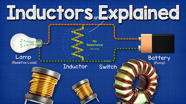 The basics how inductors work working principle