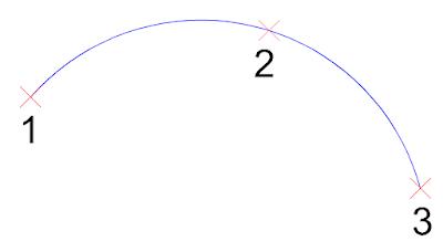 cách vẽ đường cong trong autocad
