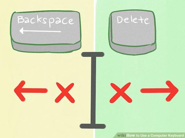 Perbedaan Antara Delete Dengan Backspace Pada Keyboard