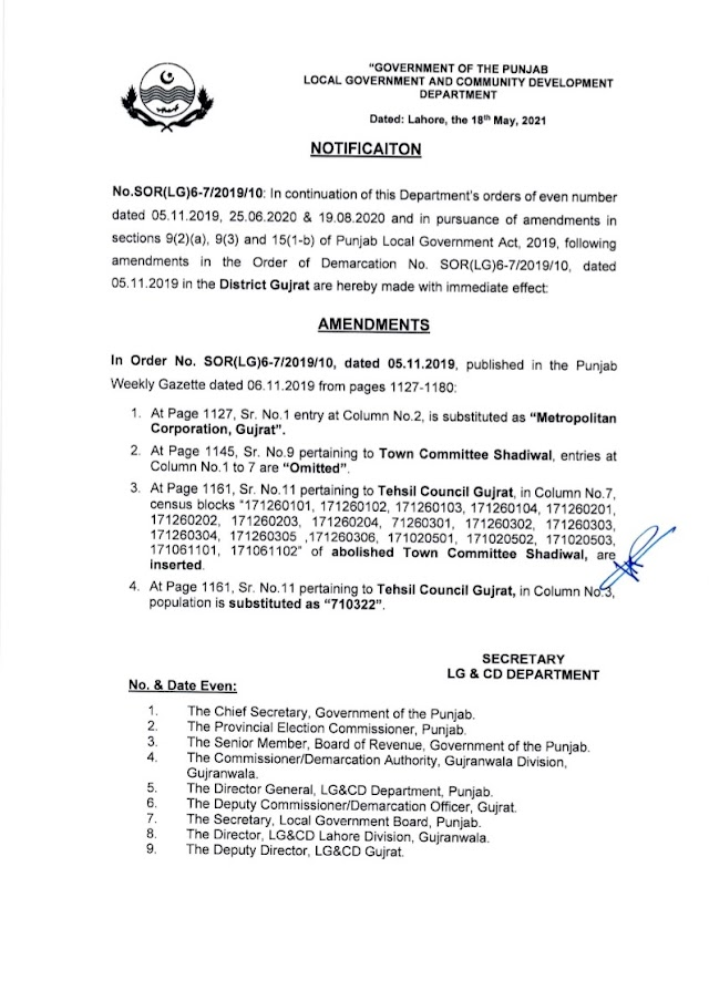 DEMARCATION OF TEHSIL COUNCILS AND ABOLISHED TOWN COMMITTEES OF DISTRICT GUJRAT