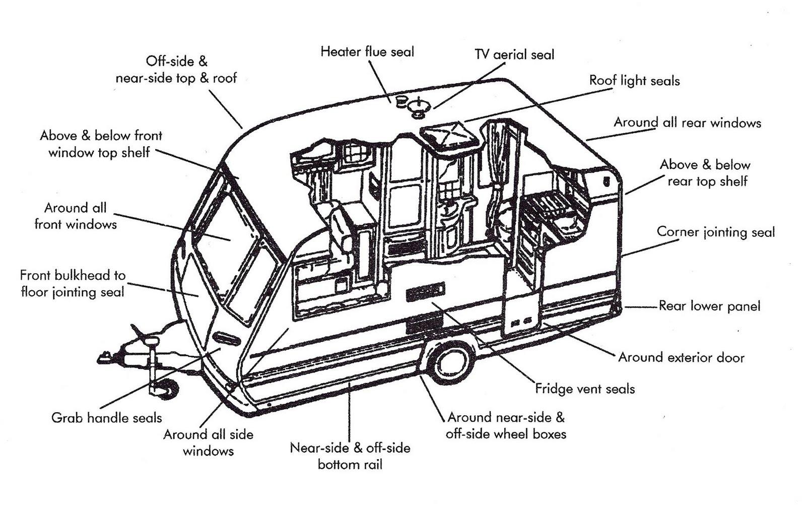 Abi Caravan Wiring Diagram
