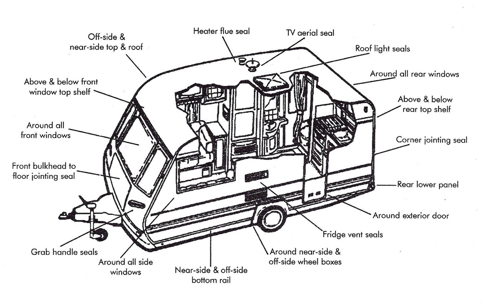 Cool Caravanning Caravan Servicing