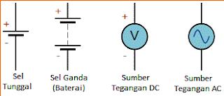 Simbol Tegangan DC dan AC