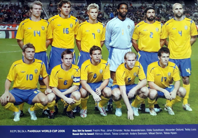 SWEDEN FOOTBALL TEAM SQUAD 2006