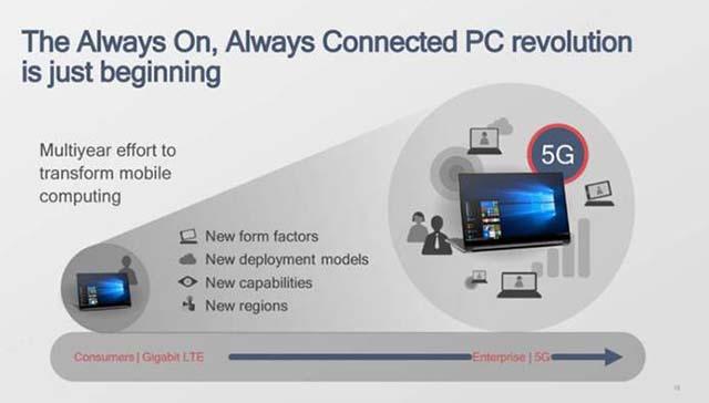 Qualcomm Mengumumkan Snapdragon 850 Untuk Windows 10