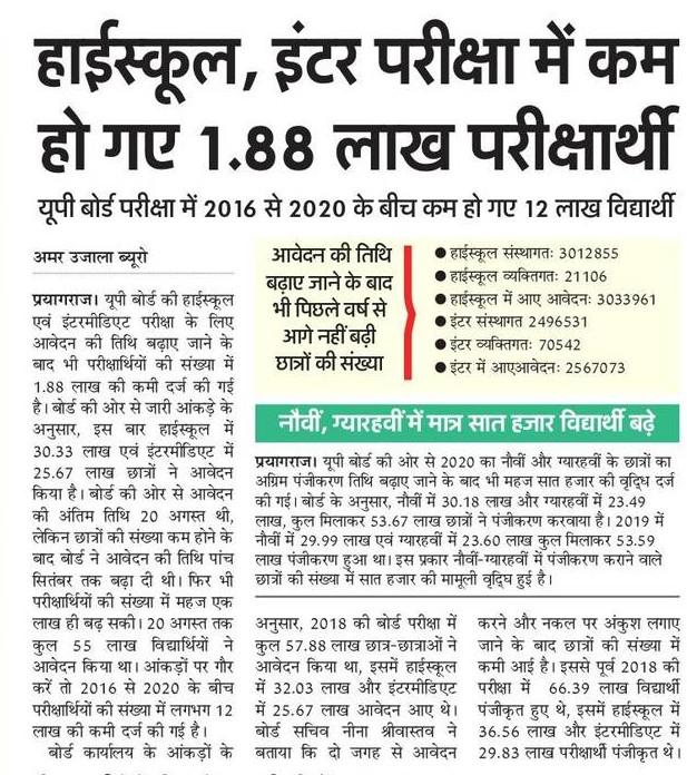 परीक्षा में कम हो गए 1.88 लाख परीक्षार्थी
