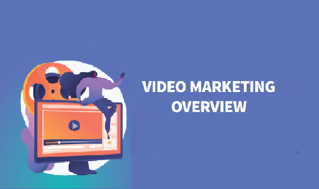 How to Market Your Video Content in 2020 #Infographic