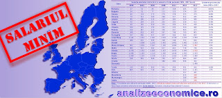Topul statelor UE după salariile minime în 2017