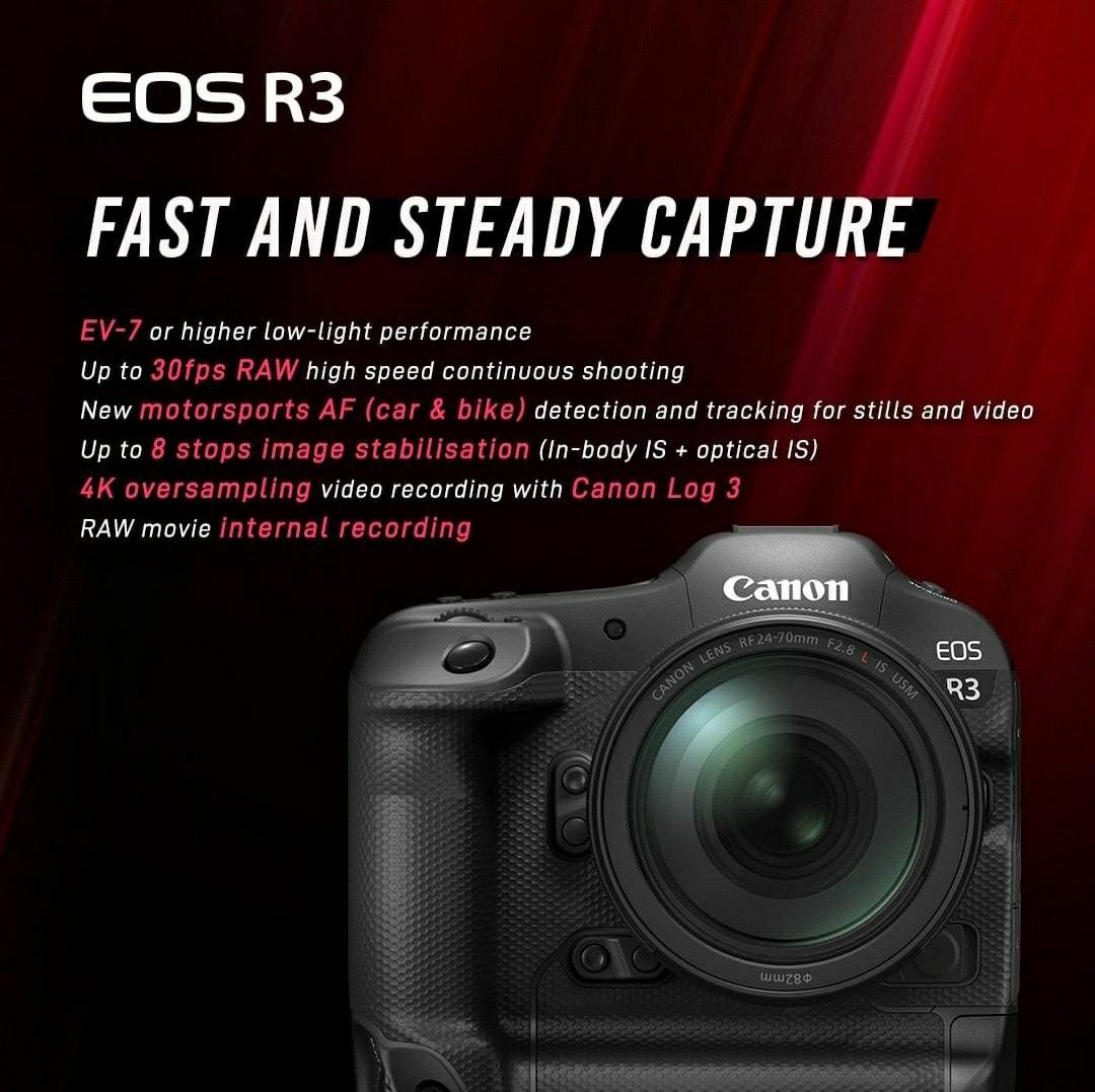 Характеристики Canon EOS R3