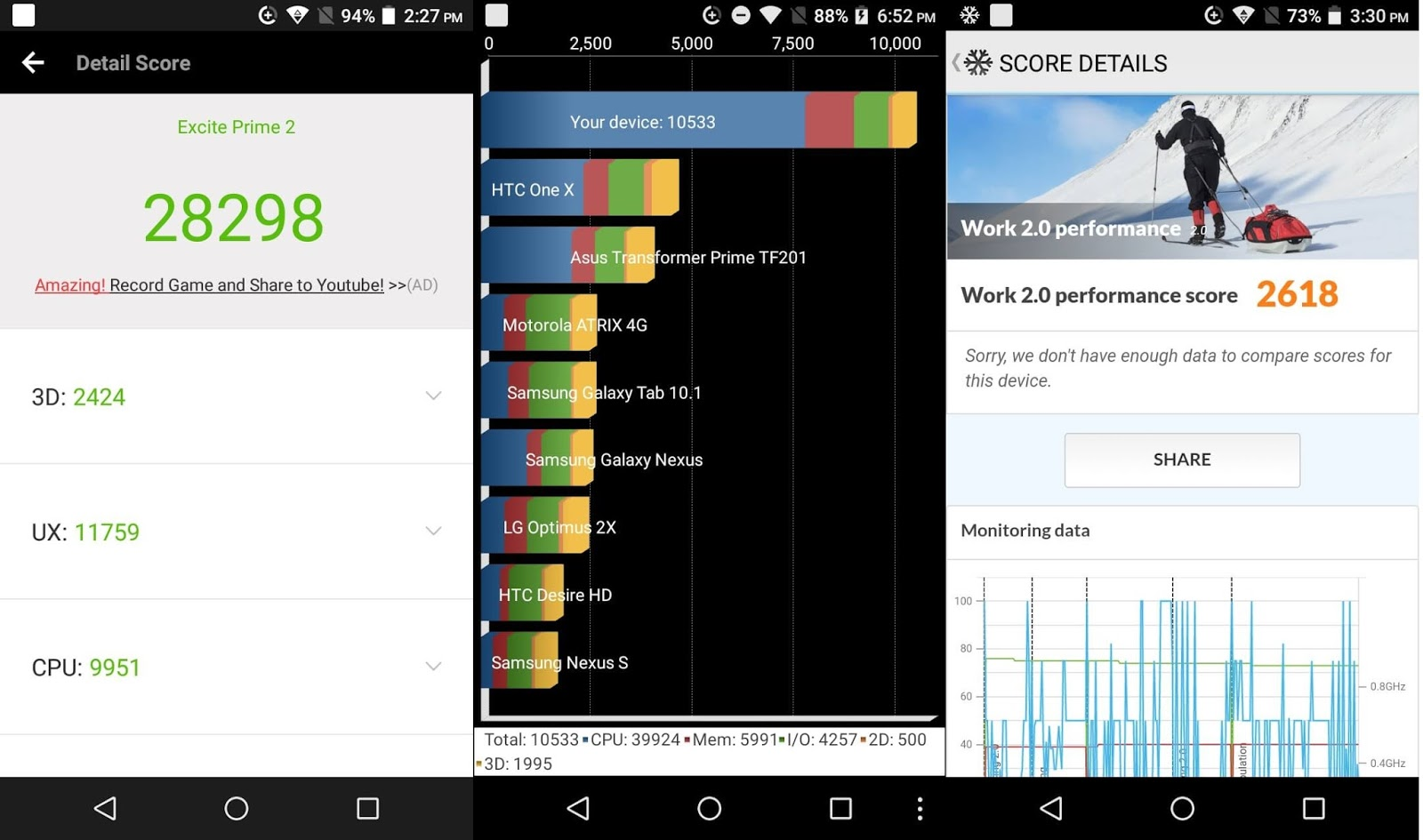 Cloudfone Excite Prime 2's Benchmark Results