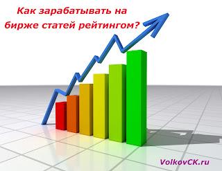 Как зарабатывать на бирже статей рейтингом