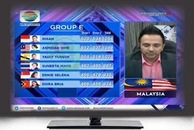 voting oleh dewan juri yang berasal dari 6 negara