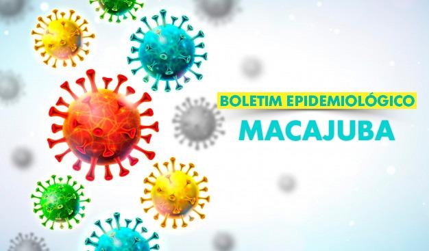 Coronavírus: Veja os dados do boletim desta sexta em Macajuba