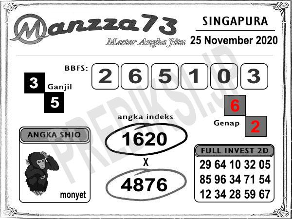 Prediksi Manzza73 SGP Rabu 25 November 2020