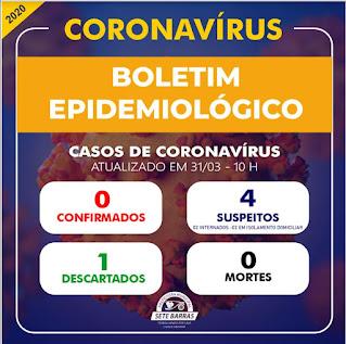Secretaria Municipal de Saúde de Sete Barras informa: 04 novos casos suspeitos do Coronavírus - COVID-19