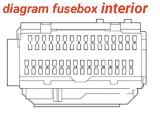 fusebox CAMRY 2007-2011  fusebox TOYOTA CAMRY   fuse box TOYOTA CAMRY 2007-2011  letak sekring mobil TOYOTA CAMRY 2007-2011  letak sekring TOYOTA CAMRY    letak sekring  CAMRY 2007-2011  letak sekring TOYOTA CAMRY 2007-2011  sekring TOYOTA CAMRY 2007-2011  diagram sekring TOYOTA CAMRY 2007-2011  diagram sekring TOYOTA CAMRY  diagram sekring CAMRY   relay TOYOTA CAMRY 2007-2011  letak relay TOYOTA CAMRY 2007-2011  tempat relay TOYOTA CAMRY 2007-2011  diagram relay TOYOTA CAMRY 2007-2011