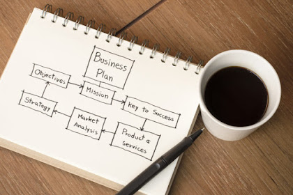 How to Write a Business Plan Perfectly Like a Successful Businessman