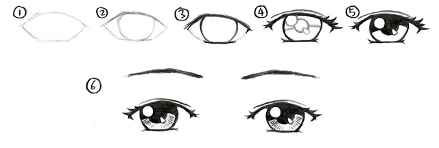 How to Draw Anime/Manga Eyes: 5 Simple Steps by NyanOtaku ... |How To Draw Anime Girl Eyes Step By Step For Beginners