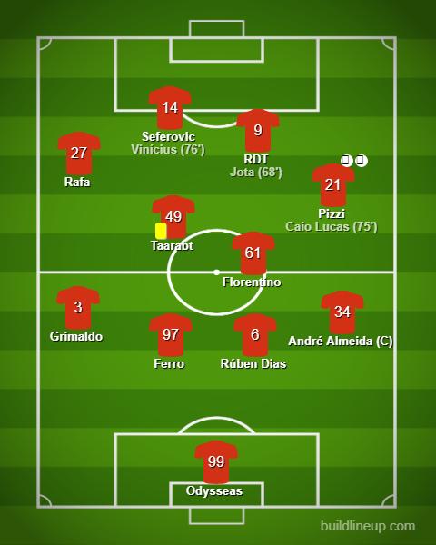 Braga vs Benfica - Liga NOS 2019/20