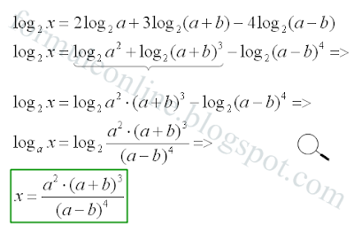 logarithm equation
