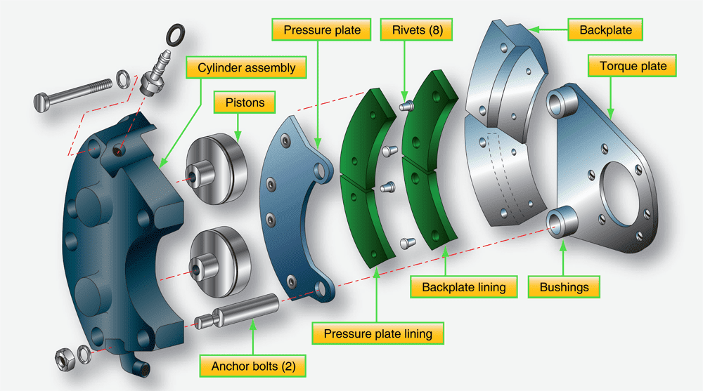 aircraft systems aircraft brakesfigure 5 an exploded view of a dual piston cleveland brake assembly