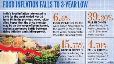 verge price in india