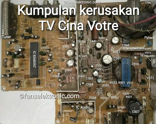 Kerusakan TV Cina Votre
