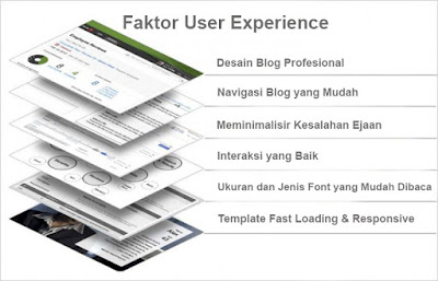 Faktor User Experience