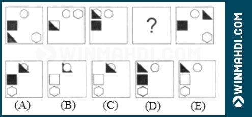 Pembahasan Soal Tes Kemampuan Figural Jawabanku Id