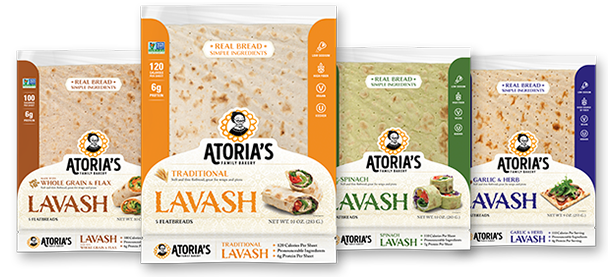 Atoria's Product Line