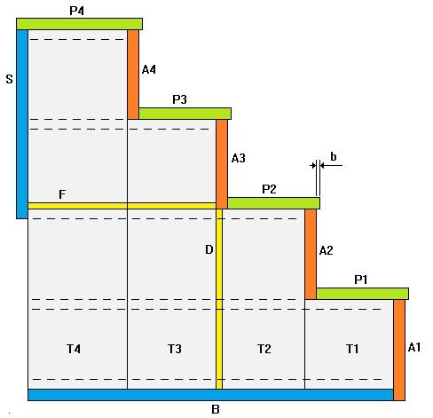 SteDeg Blog: Costruire una scala a gradini per letto a ...
