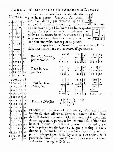 Sistema binario 1: Historia