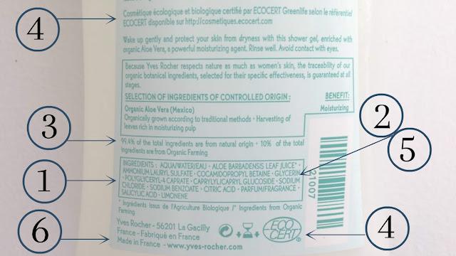 decrypter-etiquettes-goldandgreen