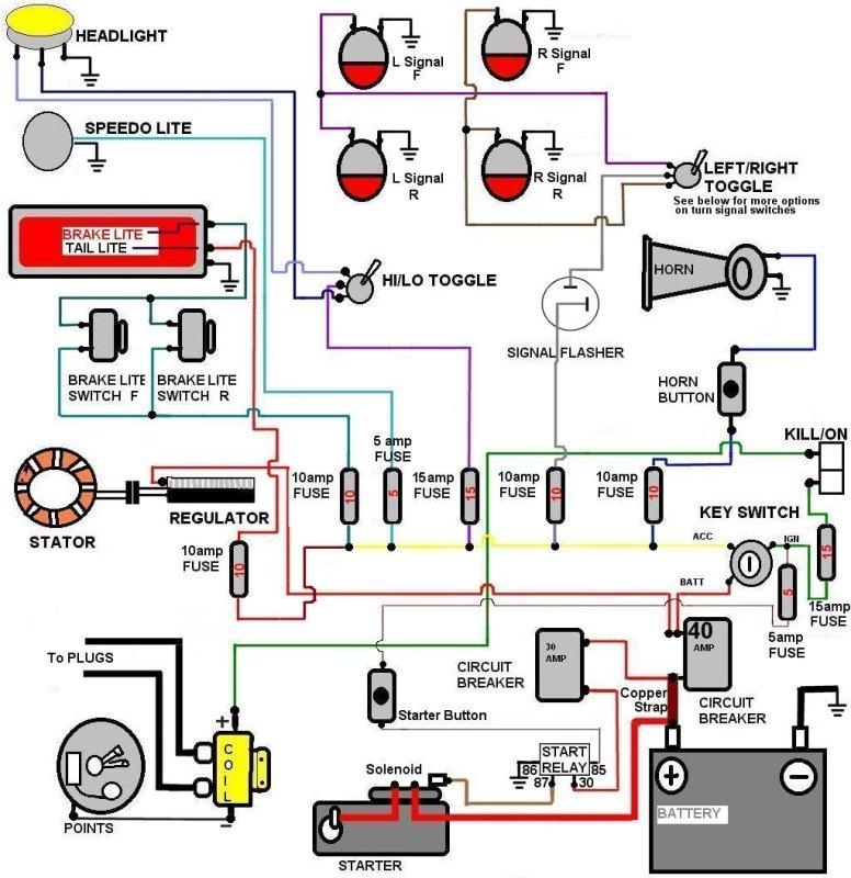Modern Harley Davidson Tachometer Wiring Diagram Mold - Electrical ...