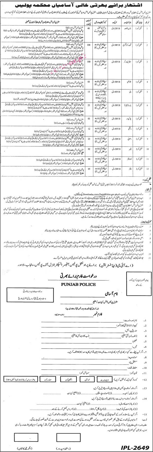 Central Police Department Jobs 2021 Download Application Form