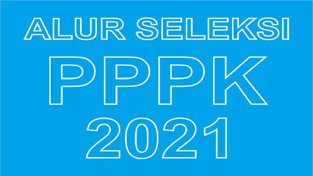 Pemerintah Kabupaten Indramayu Telah Resmi Membuka Pendaftaran CPNS 2021 dan PPPK Guru Tahun 2021, Ini Link Download Formasi CPNS dan PPPK 2021 Kabupaten Indramayu