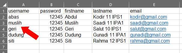 daftar username