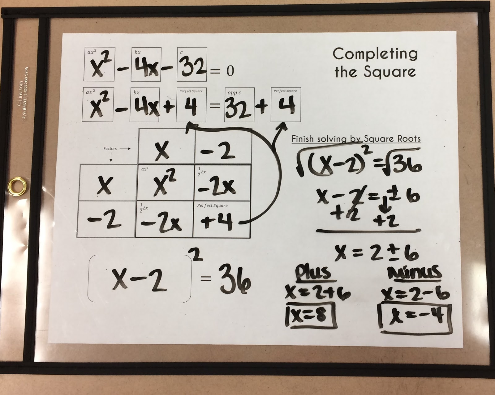 Radical4math Completing The Square Dry Erase Templates