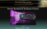 stock technical analysis charts webinar