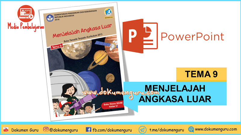[Download] Media Pembelajaran PowerPoint Kelas 6 SD Tema 9 Menjelajah Angkasa Luar