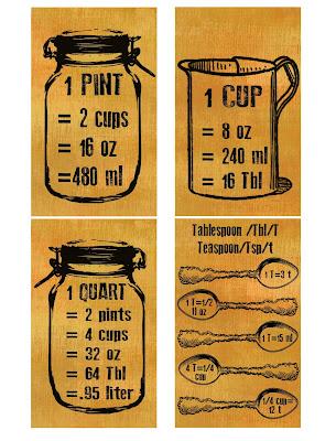 free printable diy kitchen measurements