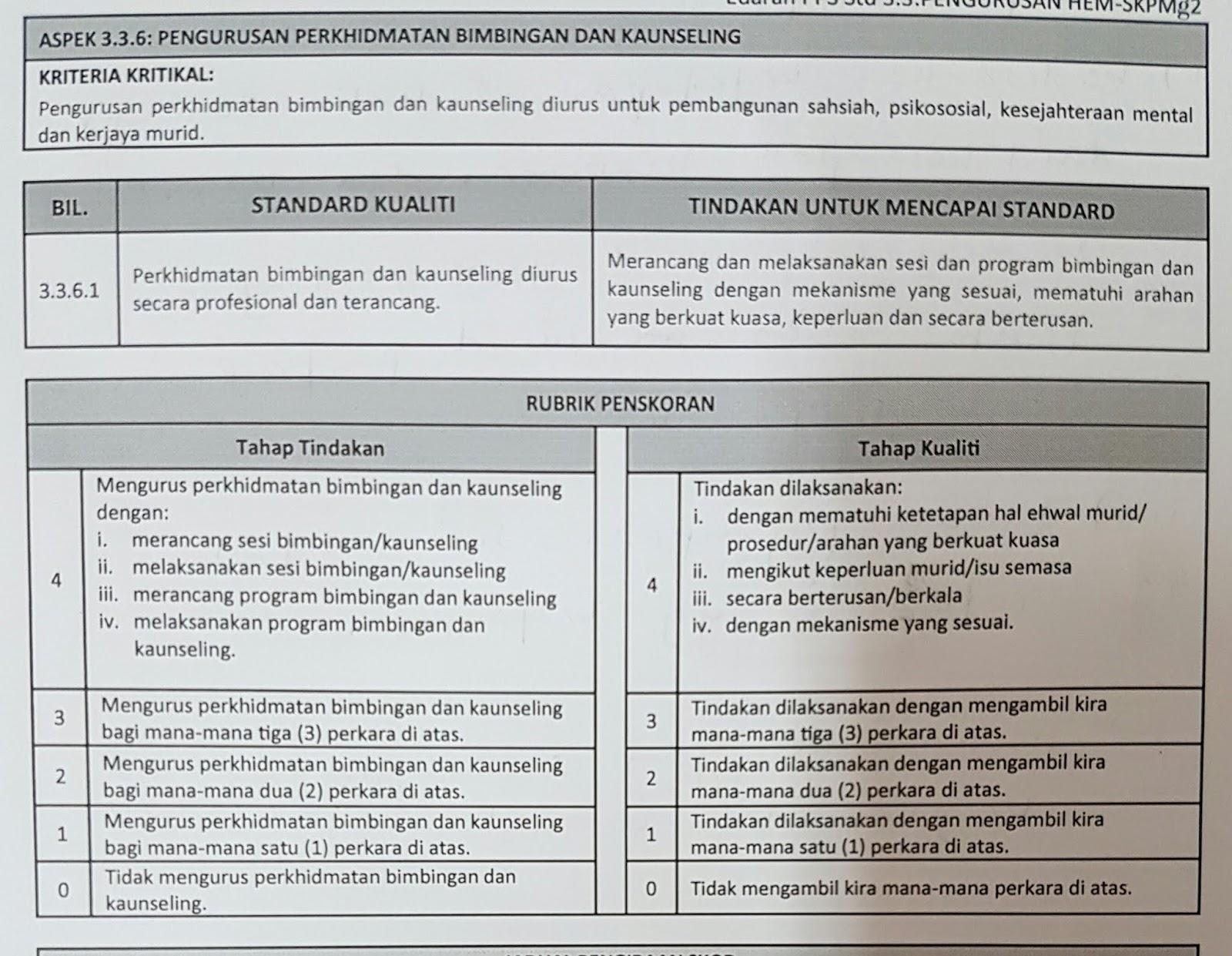 Kaunselor Nurhaiza Che Mat Skpmg2 Kaunseling Psikometrik