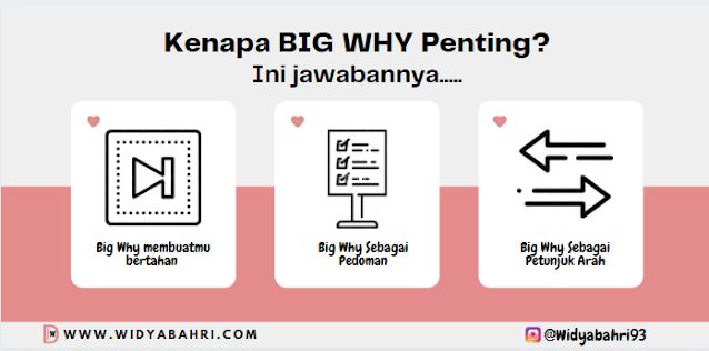 big why