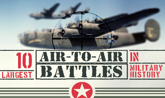 10 Largest Air to Air Battles in Military History #infographic