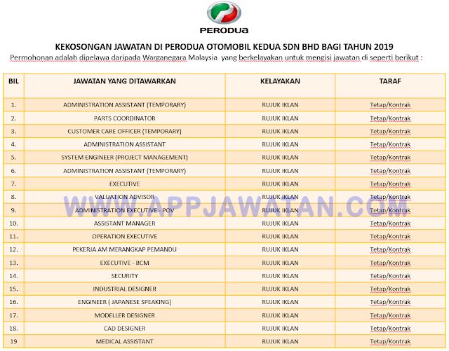 Perodua Otomobil Kedua Sdn Bhd.