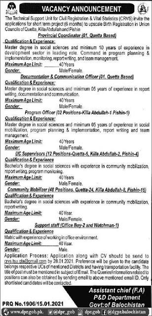 planning-and-development-department-jobs-2021-balochistan-advertisement