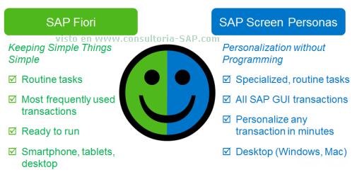 SAP FIORI y SAP Screen PERSONAS