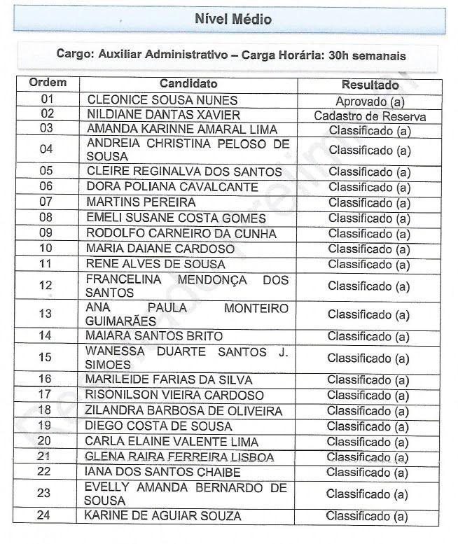 lista dos aprovados
