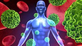 Racun Dalam Tubuh